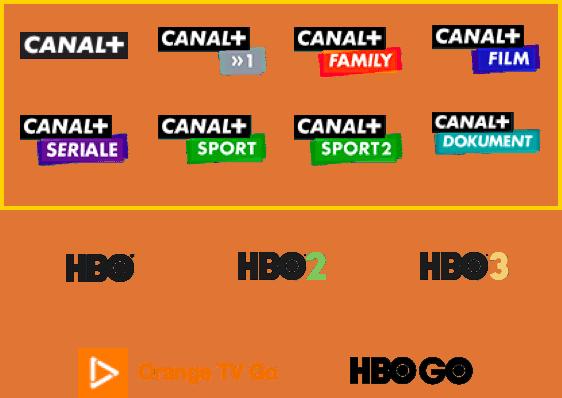 Lista kanałów dostępna w pakiecie Orange Love Premium