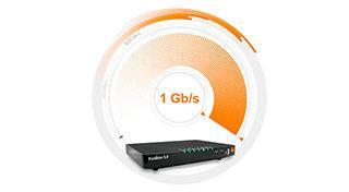 Testowanie prędkości internetu domowego Orange
